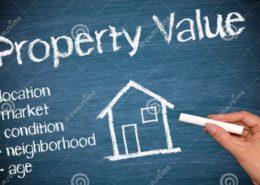 Property Assessment Regina